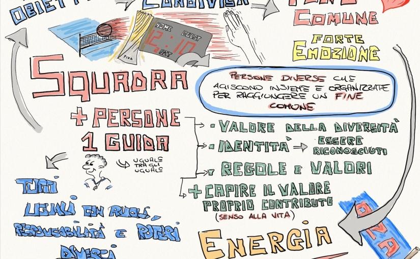 Grazie a Giobbe, Francesco e alle altre persone speciali dell'Anderlini Network!